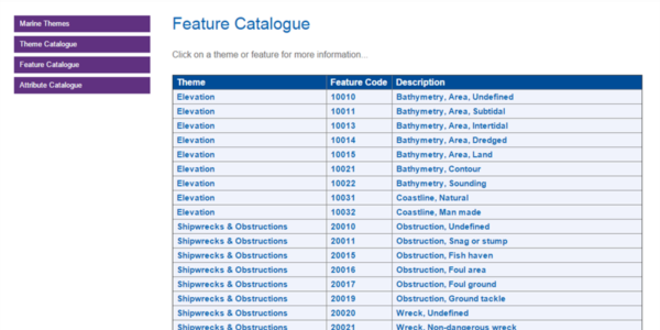 Marine Themes Feature Catalogue