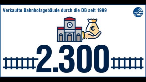 2.300 Bahnhöfe wurden seit 1999 von der Deutschen Bahn verkauft.