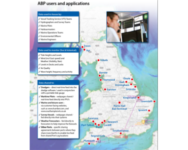 Powering Associated British Ports' (ABP) monitoring systems