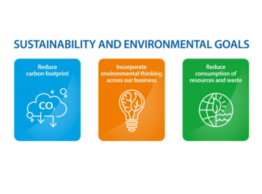 OceanWise launch their Sustainability and Environmental Goals for 2020 to 2025