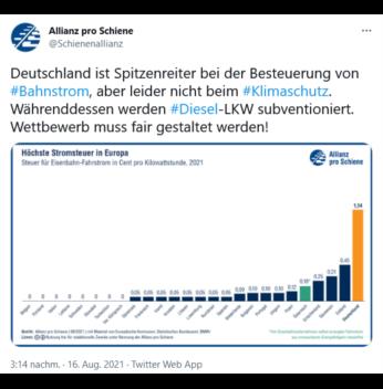 Deutschland ist Spitzenreiter bei der Besteuerung von #Bahnstrom.