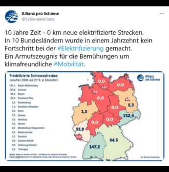 10 Jahre Zeit und 0 km neue elektrifizierte Strecken.